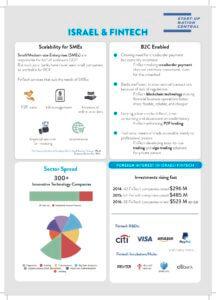 FinTech Israeli Companies