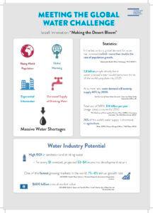 SNC WaterTech Companies